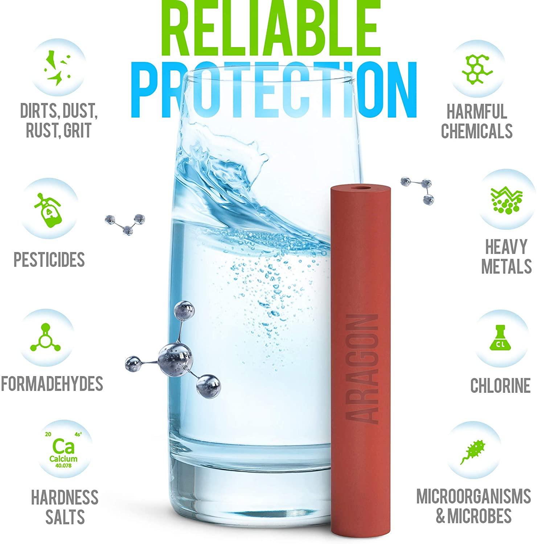 Euro Geyser Water Filter Aragon